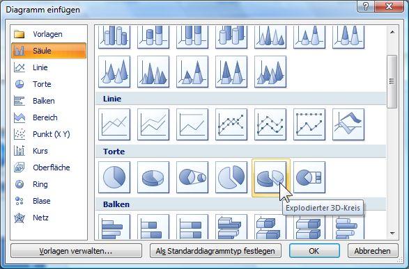 Diagramm in PowerPoint erstellen und aus Zahlen Grafiken ...