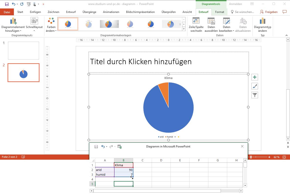 Diagramme in PowerPoint - von Kreis-, Säulen, Balkendiagramm